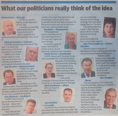 What do Our Politicians think